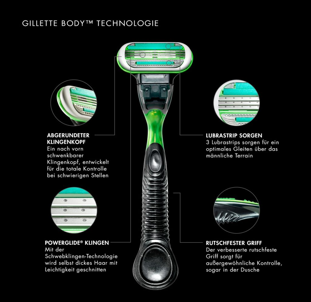 gillette-body-razor-tech